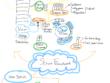 Scrum Framework Overview